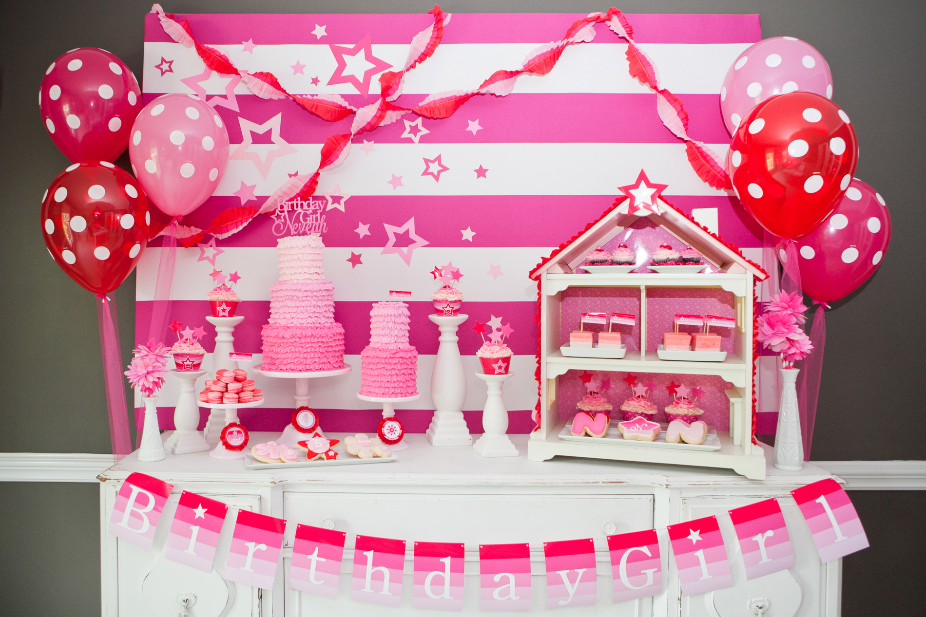 Girl Birthday Party Themes - Party Ideas for Girls - Anders Ruff